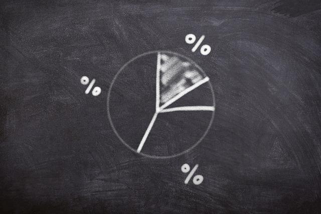 byznys grafika procenta